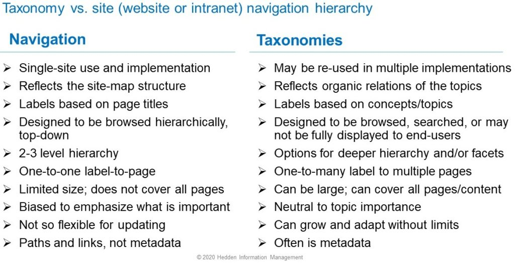 Navigation vs. Taxonomies comparison table