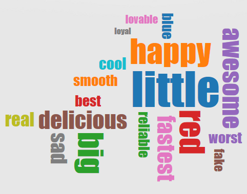 Tag cloud of adjectives
